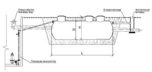 Система аккумулирования залповых сбросов ливневых стоков